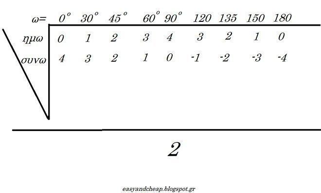 maths1